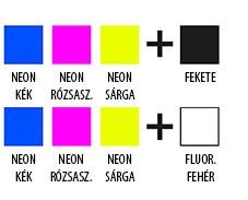 OKI Pro6410 Neon nyomtató üzemmódjai