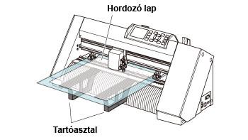 Graphtec CE7000 hordozó lap és tartóasztal
